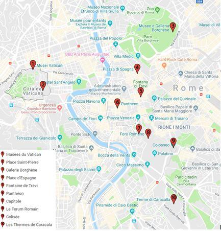 Plan de visite à Rome