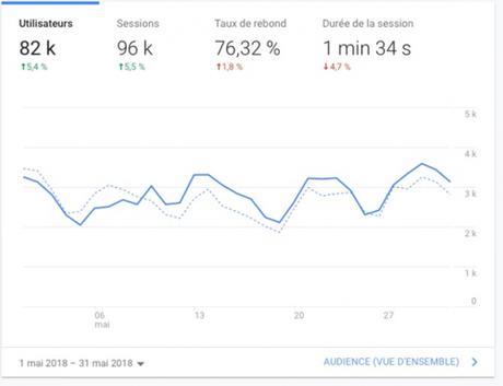 Comment monétiser son site avec la publicité Google Adsense ou avec de l'affiliation ? Je vous dis tout !