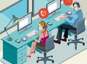 Comment améliorer l'efficacité votre Centre Contacts Conseils simples
