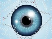 VISION COULEURS rôle hormones thyroïdiennes
