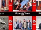 Spectacles gratuits Montréal, programmation complète 2018