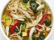 Soupe chinoise poulet cookeo