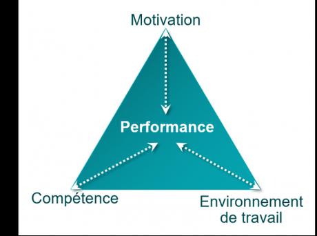 l'expérience collaborateur au service de la performance