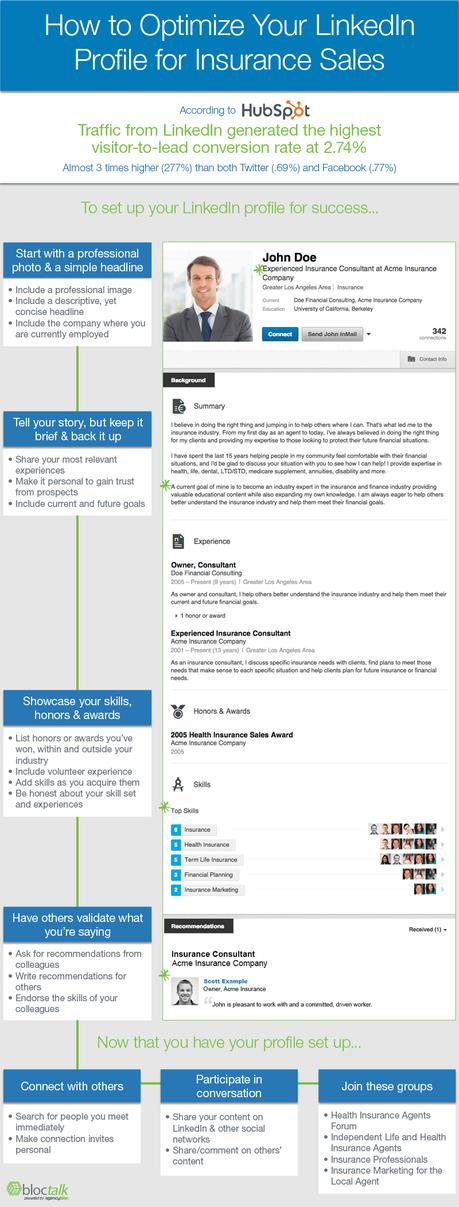 Les 7 erreurs à ne surtout pas commettre dans votre profil Linkedin !