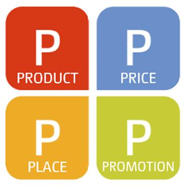 Définition du B2C (vente aux consommateurs par une entreprise)