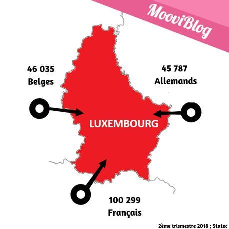 5 Bonnes Raisons de Travailler au Luxembourg