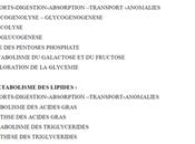 """Programme d'enseignement """"Module Biochimie"""" 2ème Année Médecine"""