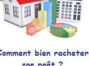 Rachat crédit immobilier consommation Conseils SIMULATION