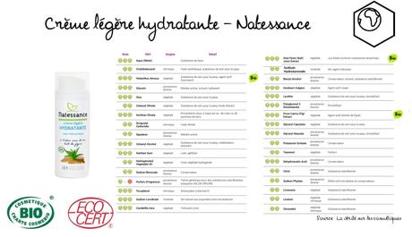 J'ai testé pour vous #15 : Une night routine, efficace et hydratante, en bio !