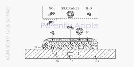 Apple: un brevet pour détecter les gazs nocifs.