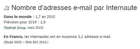 L'emailing est-il mort ? Découvrez les 3 outils qui vont soutenir vos campagnes d'emailings !