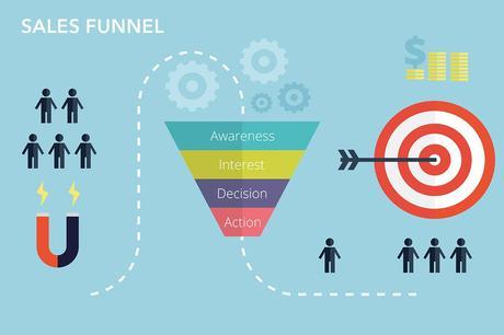3 tunnels de vente ultra-efficaces pour vendre sur internet