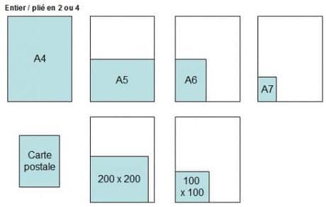Modèle de plaquette commerciale gratuit
