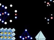 Hybridation photovoltaïque avec pérovskite