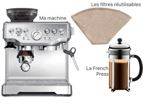 gestes éco-responsables dans la cuisine café machine - blog déco - clem around the corner