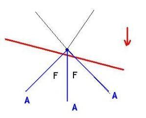 Une démonstration… affine de la relation d'Euler