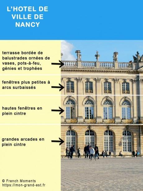 Hotel de Ville Nancy Facade © French Moments