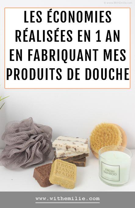 Les économies réalisées en 1 an en fabriquant mes  propres produits pour la douche