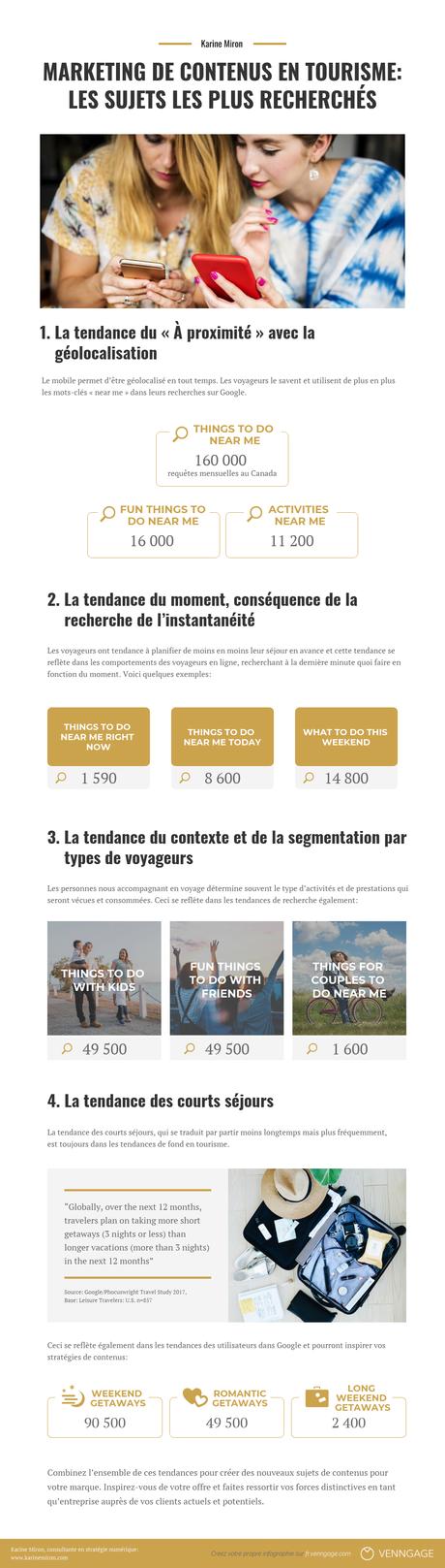 Marketing de contenus en tourisme: les sujets les plus recherchés en 2019 [Infographie]