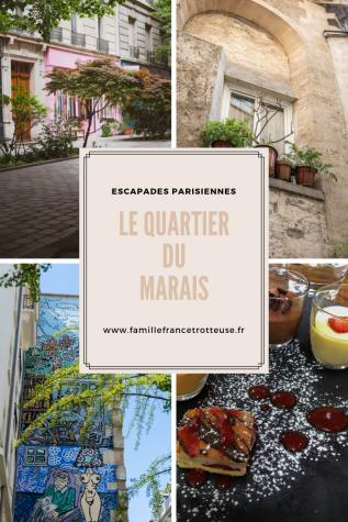 Paris découvrez le Marais
