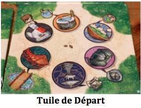 The One Hundred Torii plateau de jeu