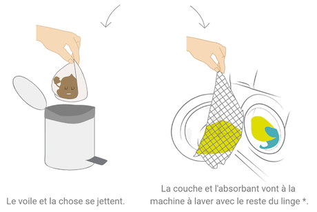 [Maternité] Pour ou contre les couches lavables ?