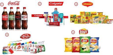 Le top des marques les plus achetées dans le monde
