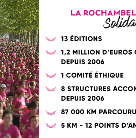 #Caen - #Cancerdusein - La #Rochambelle 2019 - Détails et parcours de la course !