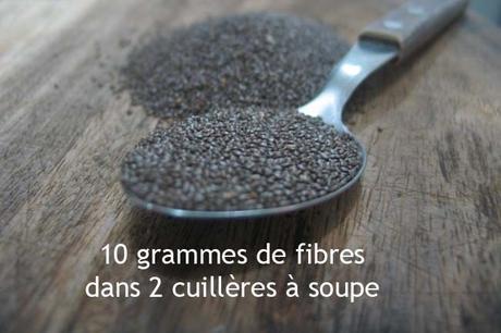 4 grandes qualités des graines de chia et leurs bénéfices nutritionnels pour votre santé.