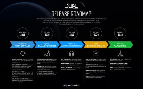 Novaquark, le développeur de Dual Universe, dépasse les 22.6 millions de dollars de financement