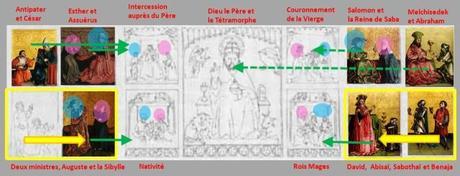 1435 konrad Witz retable du Miroir du Salut Musee des BA Dijon Reconstruction Michael Schauder
