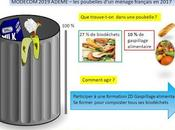 Comment réduire déchets Modecom l'Ademe
