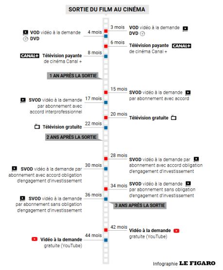 LES EXCLUSIVITÉS NETFLIX – Une querelle franco-américaine centenaire