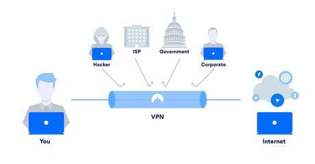 Sécurité, confidentialité, divertissement: Pourquoi utiliser un VPN ?