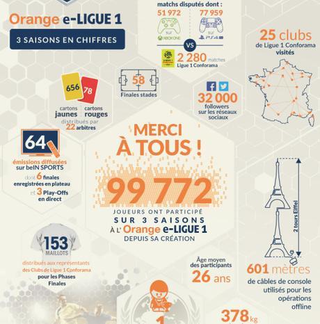 #Gaming - #ORANGE - La LFP confie les manettes de l'e-Ligue 1 à UNITEAMSPORT !