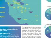 chiffres clés Silicon Valley 2019