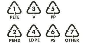 Petit guide de déchiffrage des logos sur les emballages