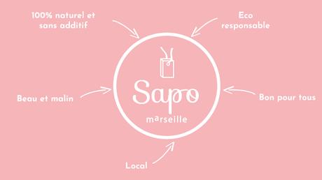 Sapo Marseille – Un savon eco-responsable !