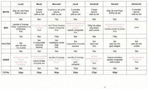 Comment Planifier Votre Menu WW de la Semaine