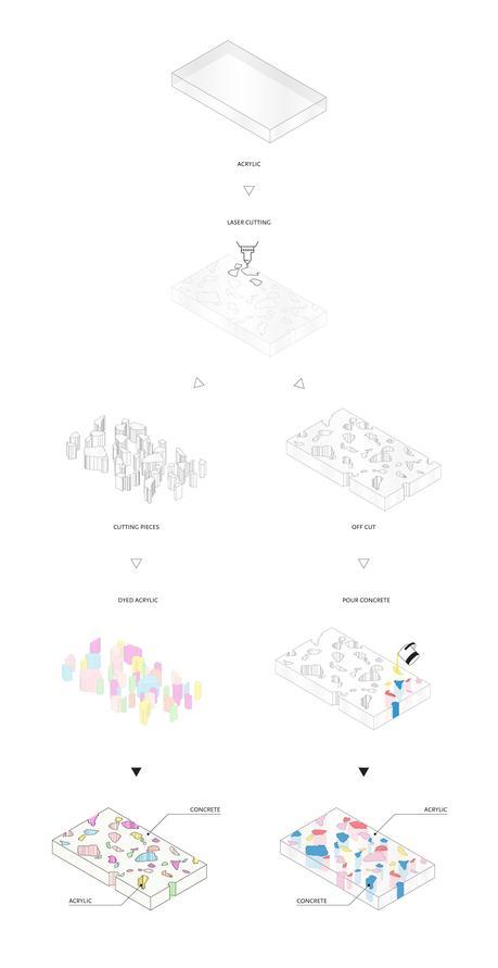 Pinion Project le tabouret du nouveau Terrazzo