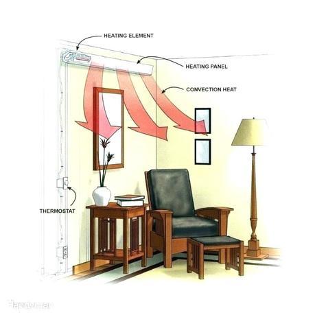 best indoor heater indoor heater rentals near me