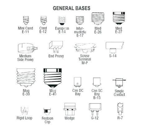 type b light bulb light bulb base type gu24