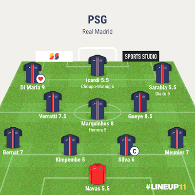 PSG vs Real : le match royal de SpeeDi Maria