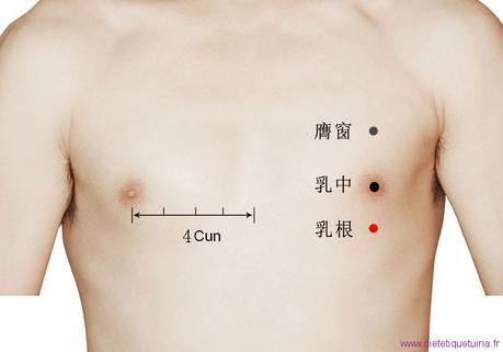 Le point Ru Gen du méridien de l'estomac 18E