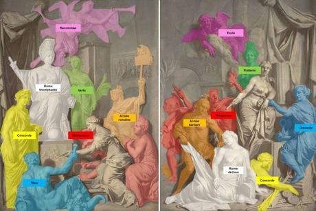 lairesse 1689 Allegorie de Rome schema