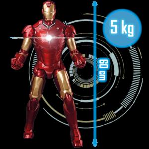 Iron Man débarque Aux Editions Altaya