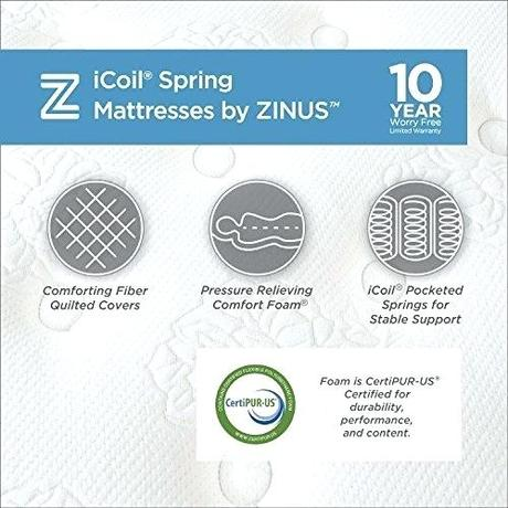 night therapy icoil mattress night therapy icoil 8 spring mattress reviews