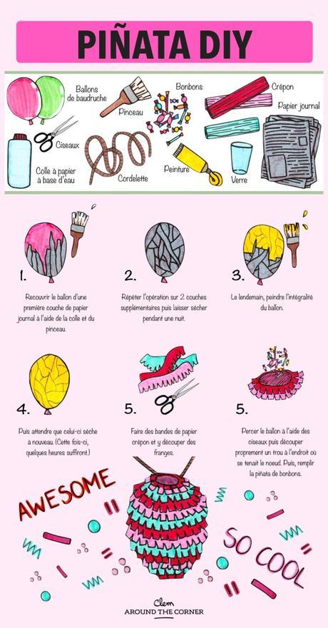 diy piñata facile à faire infographie étapes tutoriel - blog déco - clem around the corner