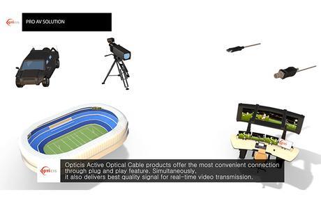Quelques applications de transmission vidéo sur fibre optique avec les solutions Opticis