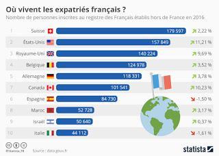 Le délire xénophobe de Macron  - 652ème semaine politique